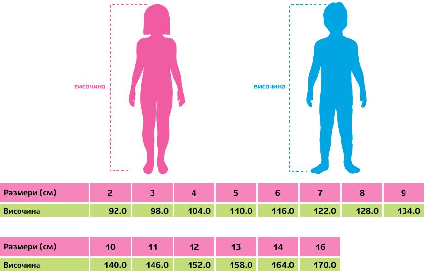 Размери на детски дрехи 2-16 години