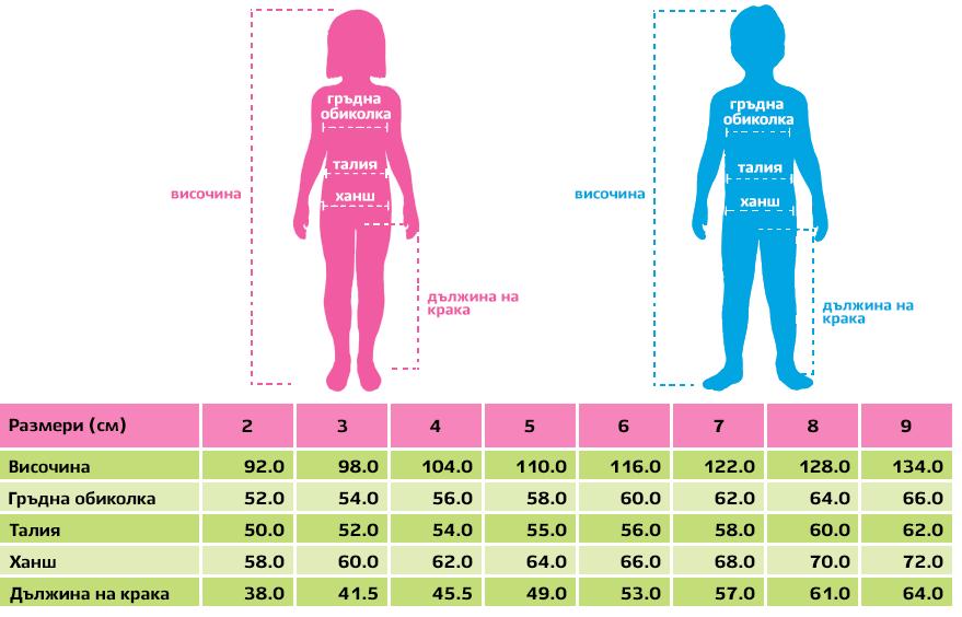 Размери на детски дрехи Mayoral 2-9 години