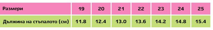 Размери на детски обувки 3-24 месеца