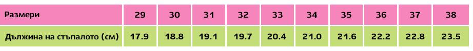 Размери на детски обувки 8-16 години